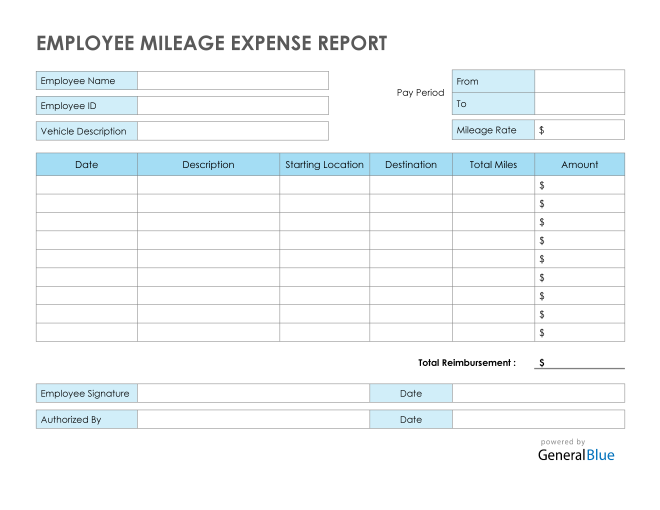 Employee Mileage Expense Report Template in PDF