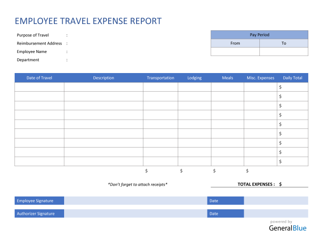 Employee Travel Expense Report Template in Word